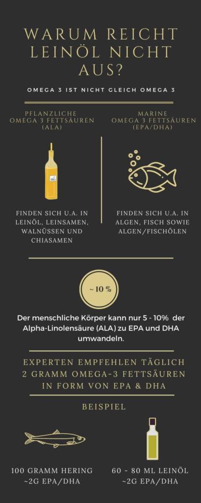 Unterschied ALA DHA EPA